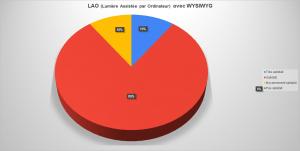 Avis-stg-lumiere-LAO-WYSIWYG-03