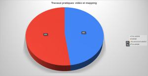 Avis-stg-pratique-video-mapping-02
