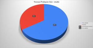 Avis-stg-son-studio-05