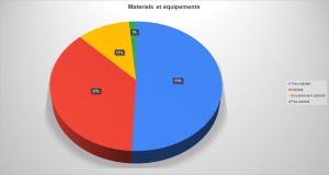 Cadre-formation-Materiel-equipement-04