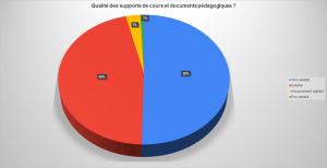 avis-stg-qualite-supports-peda-05