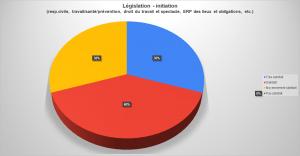 avis-stg-securite-legislation-05